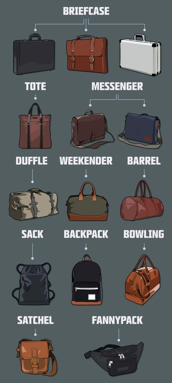 styles of men's bags