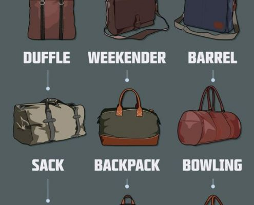 styles of men's bags